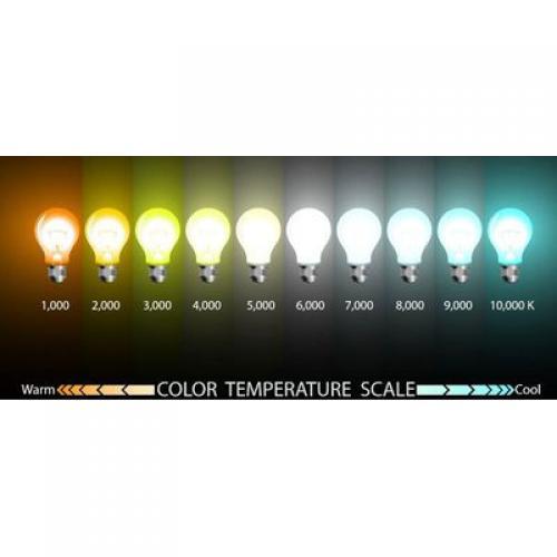 Ledlamp 4 W 470 lumen FLAME